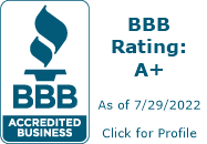 Accelerated Electrolysis BBB Business Review